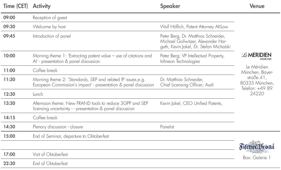 Oktoberfest IP Seminar: Risks & Opportunities in a Changing
